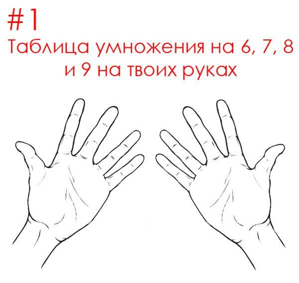 Математические трюки, которым не учат в школе. Обсуждение на LiveInternet - Российский Сервис Онлайн-Дневников
