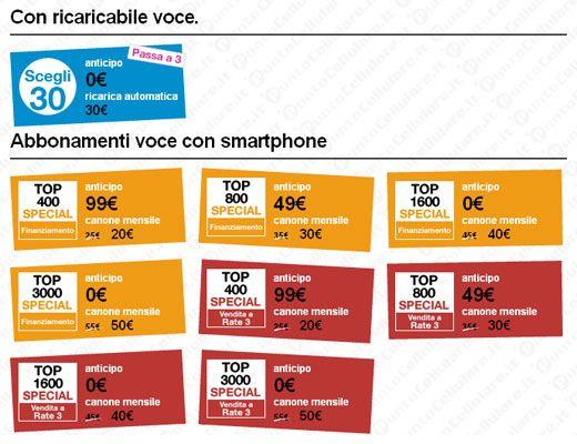Nokia Lumia 900 - ecco le offerte e i prezzi per averlo con 3 Italia