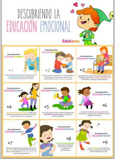 Póster sobre Educación emocional infantil