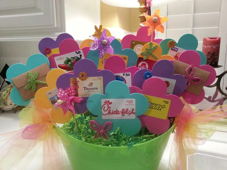 a wonderful gift card basket that my friend received after her breast cancer surgery.