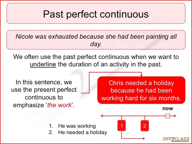 Past Perfect Continuous Tense Learn English Continuity English