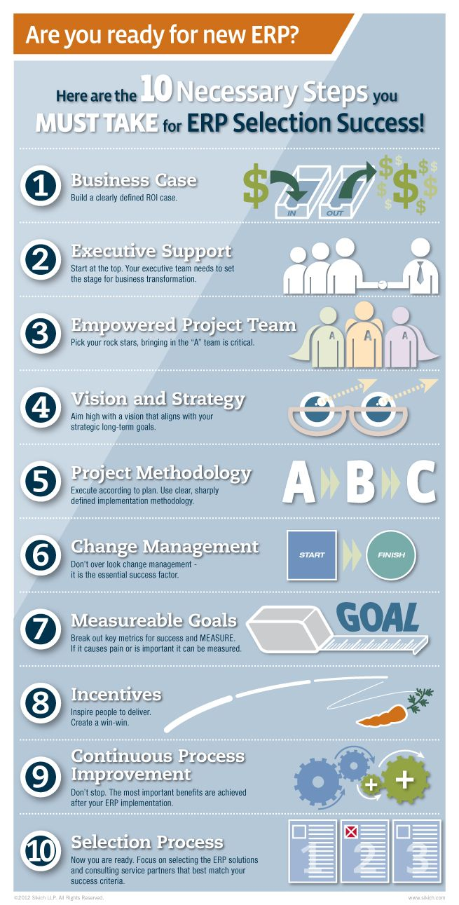 ERP Selection Infographic