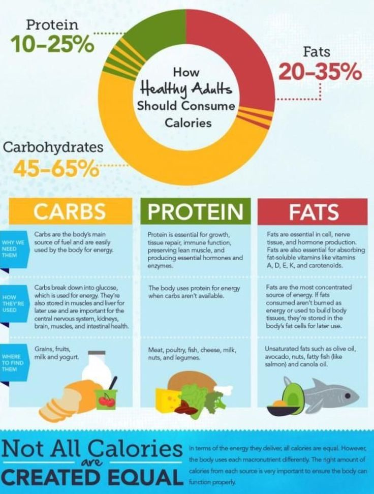 Recommended Daily Calorie Intakes Vary Across The World