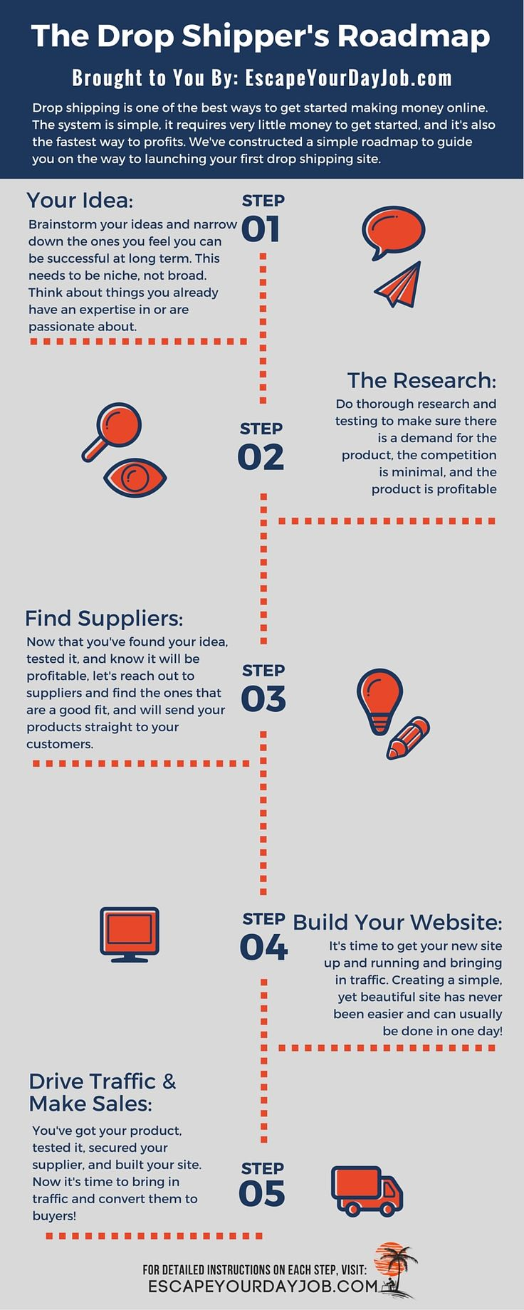 The Drop Shipper's Roadmap: I created this simple 5 step guide that will get you started on the path to your first profitable drop ship site. Check it!