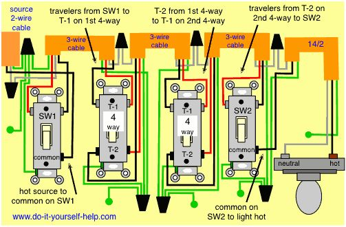 Wire Romex Wiring Diagram on hubbell wiring diagrams, red dot wiring diagrams, house wiring diagrams, coleman wiring diagrams, amp wiring diagrams, rheem wiring diagrams, dewalt wiring diagrams, rubbermaid wiring diagrams, leviton wiring diagrams, circuit breaker wiring diagrams, eaton wiring diagrams, samsung wiring diagrams, receptacle wiring diagrams, nec wiring diagrams, thermostat wiring diagrams, diy electrical wiring diagrams, lutron wiring diagrams, keystone wiring diagrams, residential electrical wiring diagrams, ac wiring diagrams,