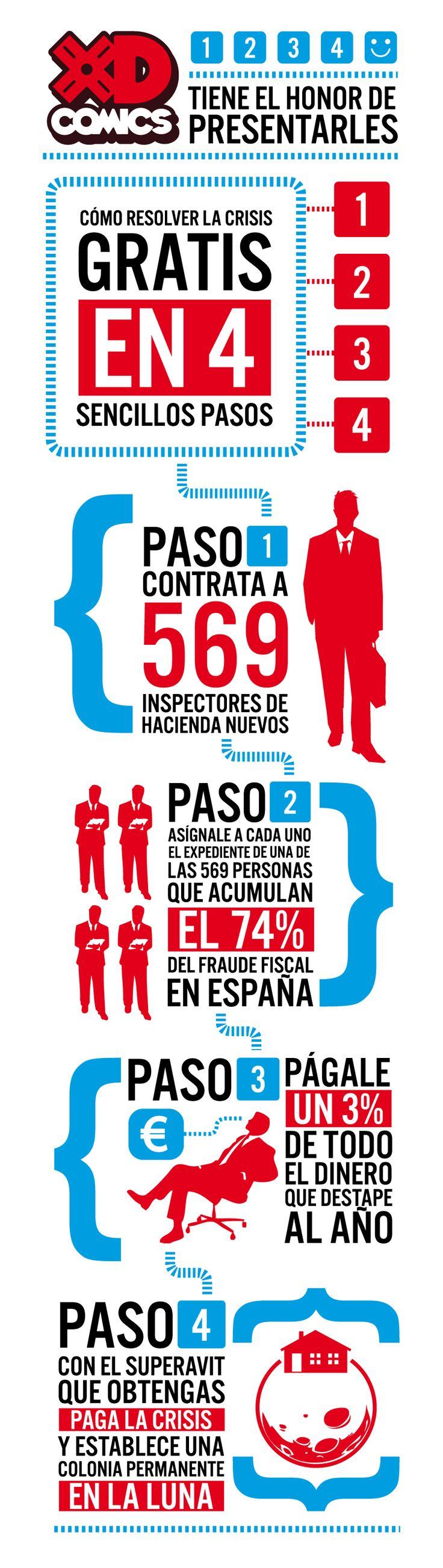 Cómo resolver la crisis española en 4 pasos (gratis) #infografia