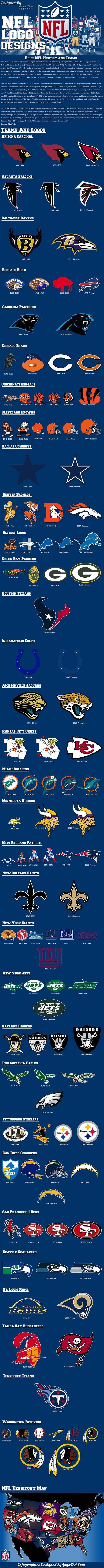 NFL Logo histories