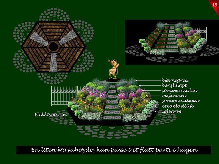 En Mayahøyde ide for flat hage