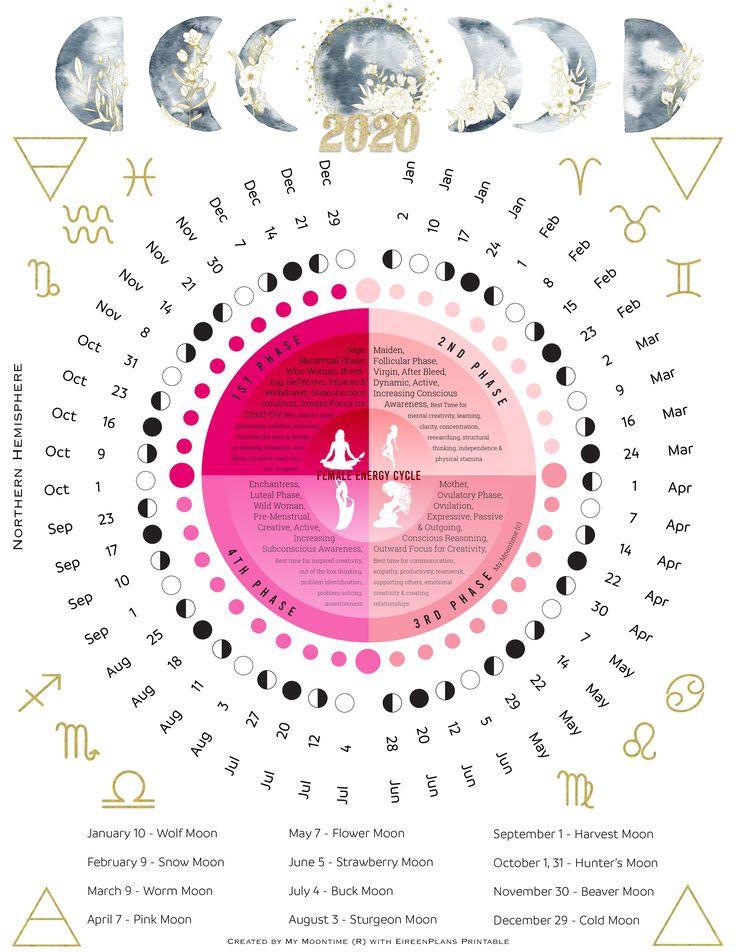My Moontime's Free Gift 2020 Moon Calendar Follow along