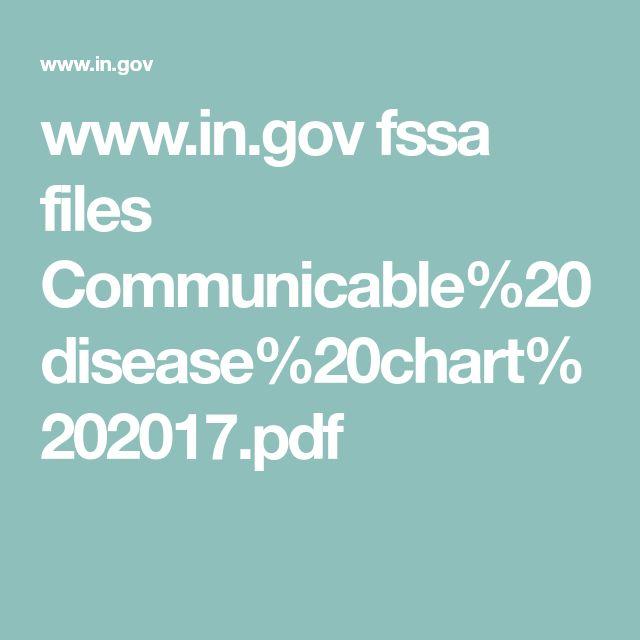 www.in.gov fssa files Communicable%20disease%20chart%202017.pdf