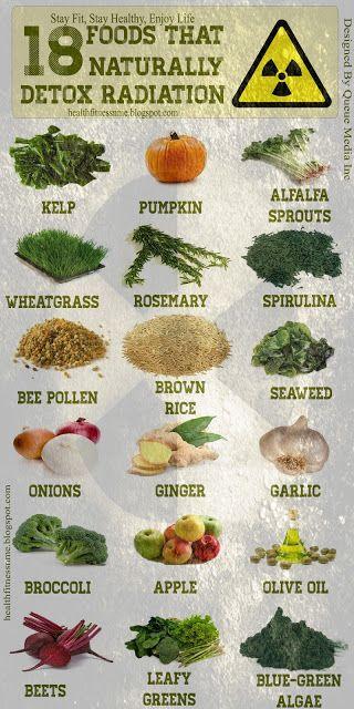 18 Foods That Naturally Detox Radiation #health #food #radioactivity #detoxification