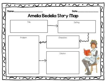 Week 32 This graphic organizer will help your students think about the important features in Amelia Bedelia books.  The arrows show where the students should move their thinking to next.