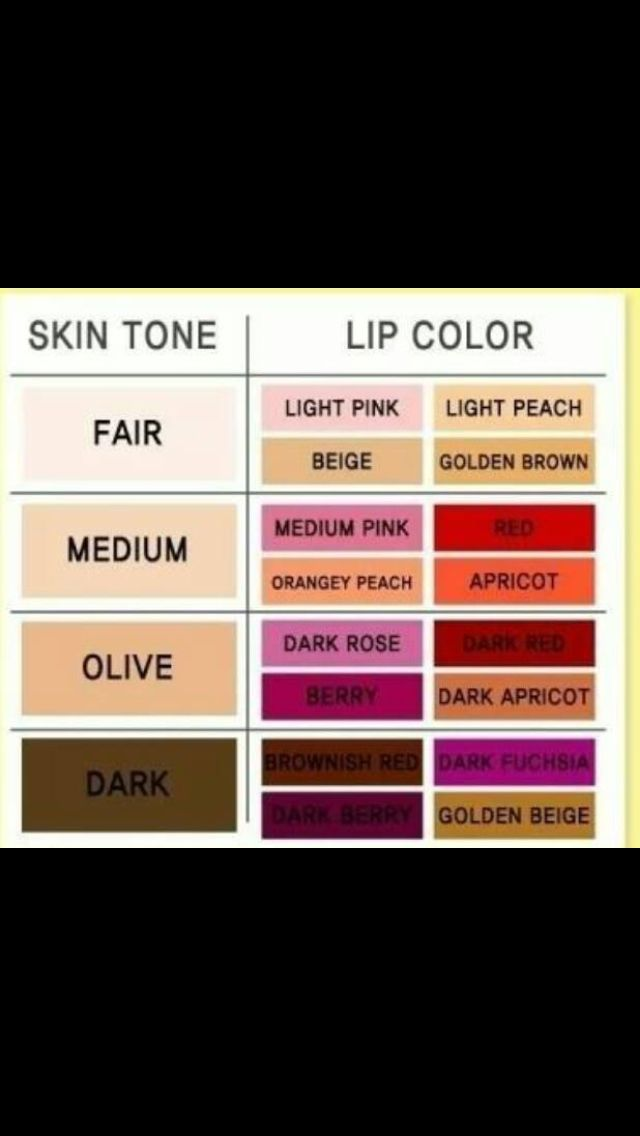 how to tell what color undertone your skin has