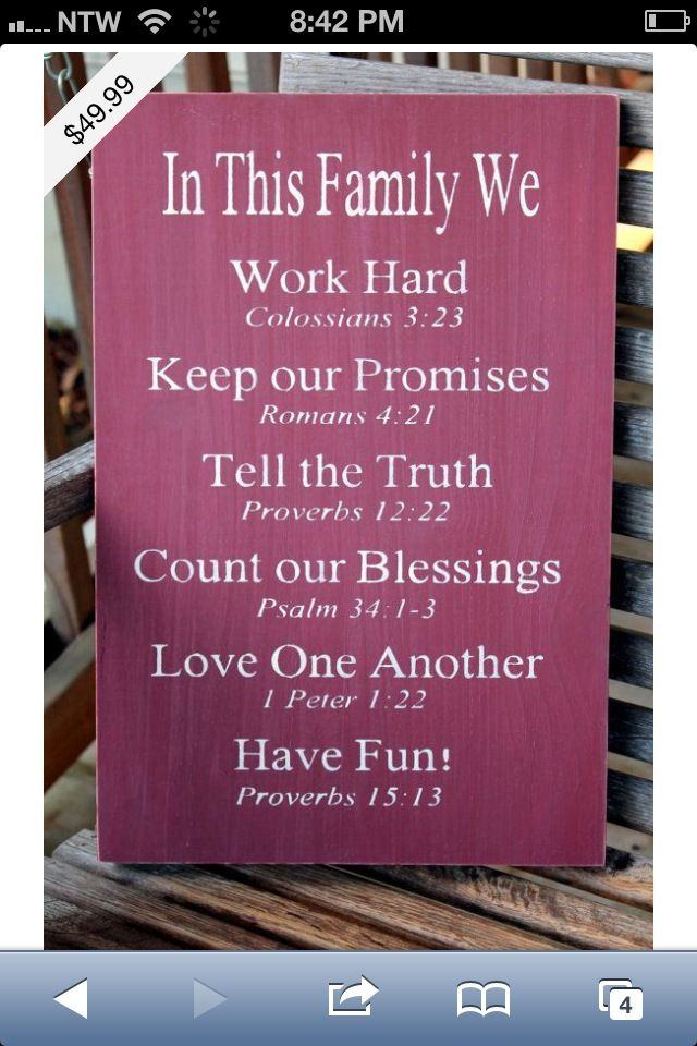 Bible verse wall decor home decor pinterest we aunt for Bible verse decor