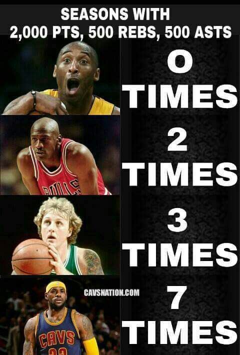 Lebron James is the King