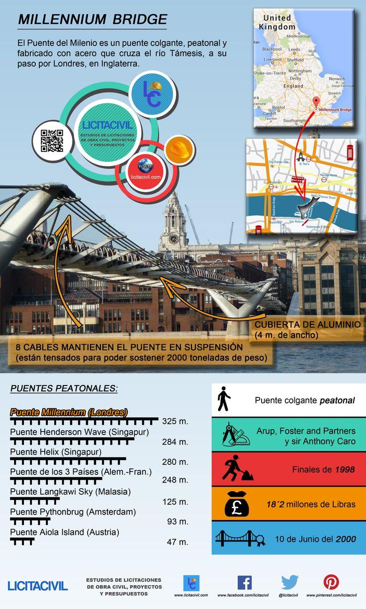 Millennium Bridge en London, Greater London