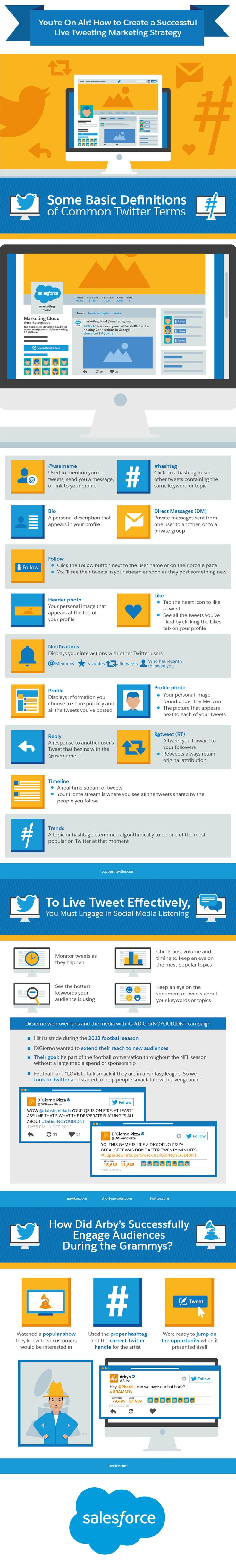 How to Create a Successful Live Tweeting Marketing Strategy [Infographic] | Social Media Today
