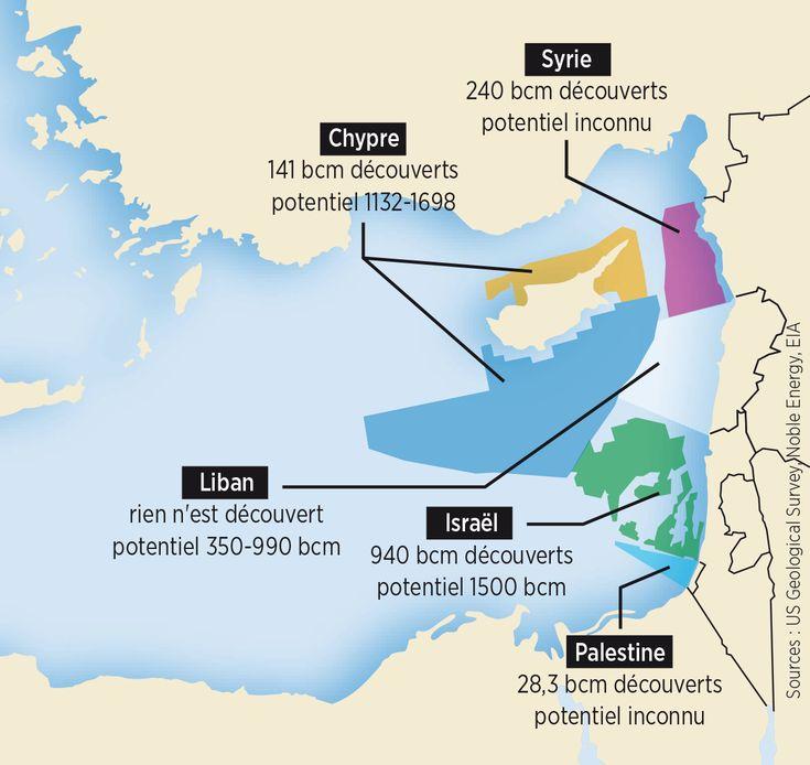 Carte du Proche-Orient. Réserves de gaz réelles et potentielles