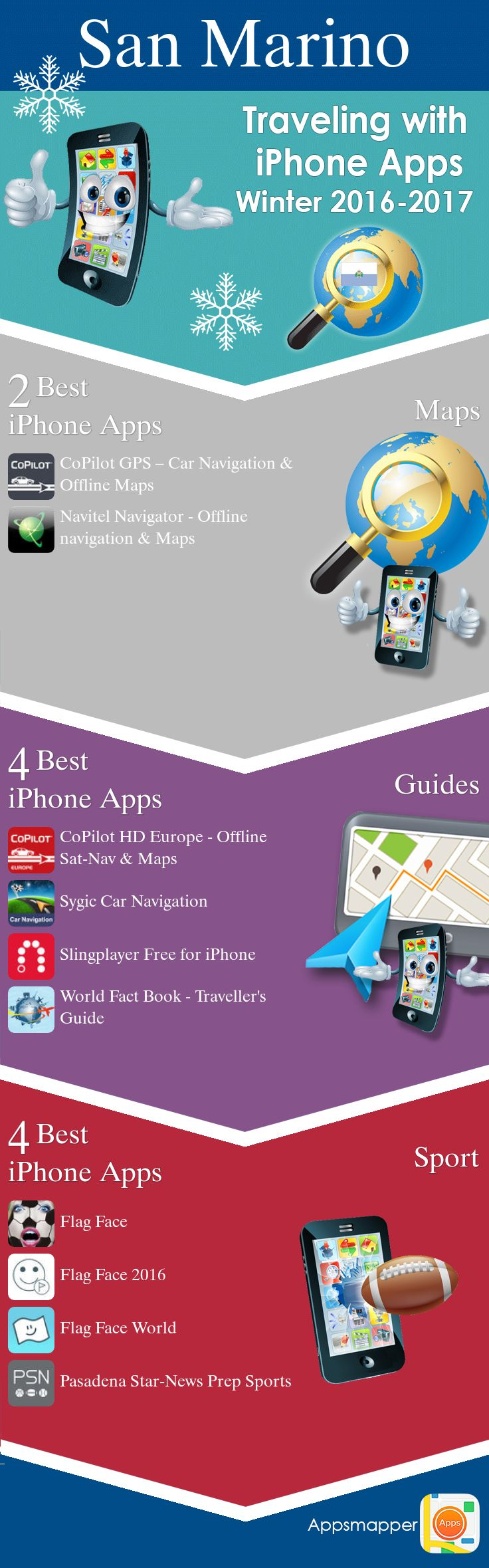 San Marino iPhone apps: Travel Guides, Maps, Transportation, Biking, Museums, Parking, Sport and apps for Students.