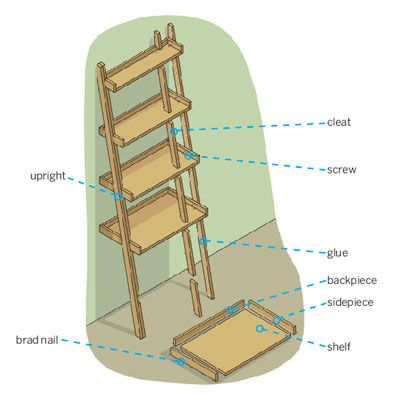 Coveting a ladder bookshelf? Don't buy it, DIY it! | Illustration: Gregory Nemec | thisoldhouse.com