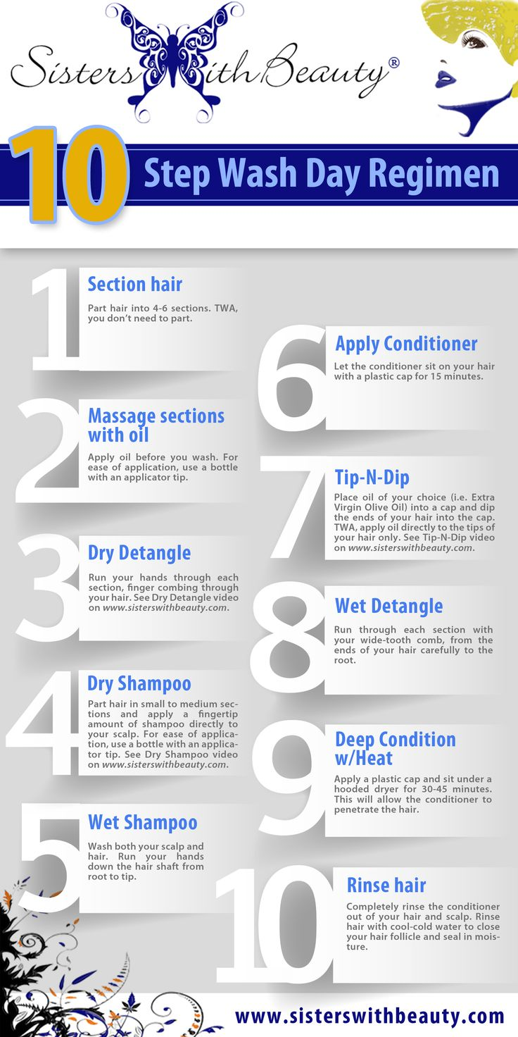 10 Step Wash Day Regimen | when they said wash day they meant wash DAY! but I like the idea of adding a dry shampoo step.