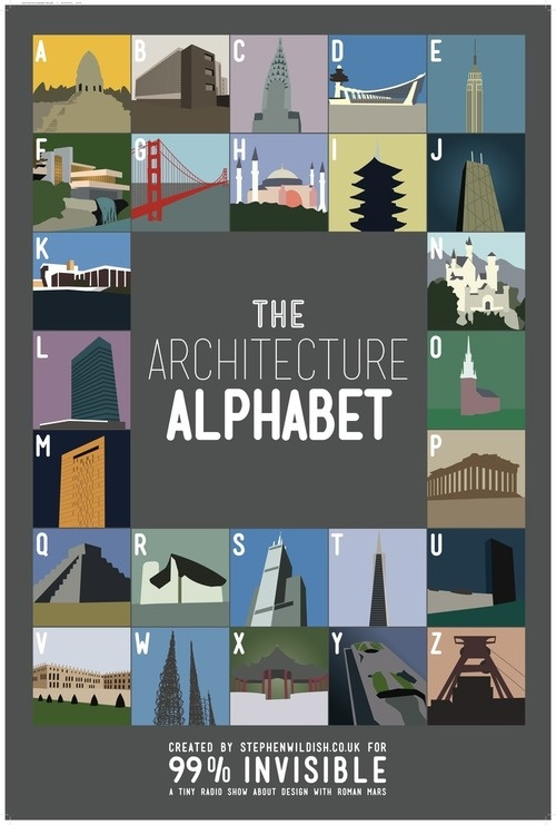 "via 99% Invisible: ""Architecture Alphabet  Stephen Wildish designed an architecture themed poster exclusively for 99% Invisible, based on his extremely popular ""alphabet"" poster series. Perfect for an architecture fan who loves puzzles and minimalist art. (Digital print 24""x36"")"""