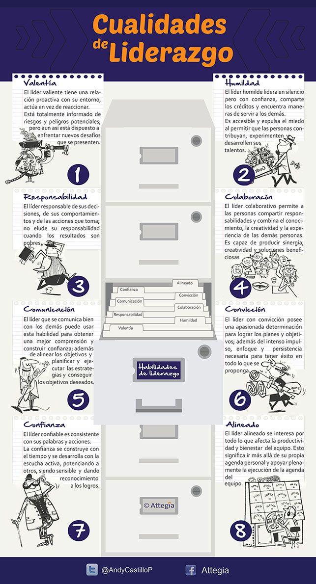 Blog de Attegia : Estrategia e Innovación : Infografía - 8 Cualidades de Liderazgo