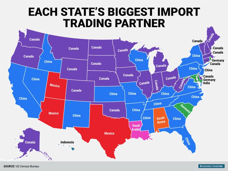 And the country each state imports the most goods from.