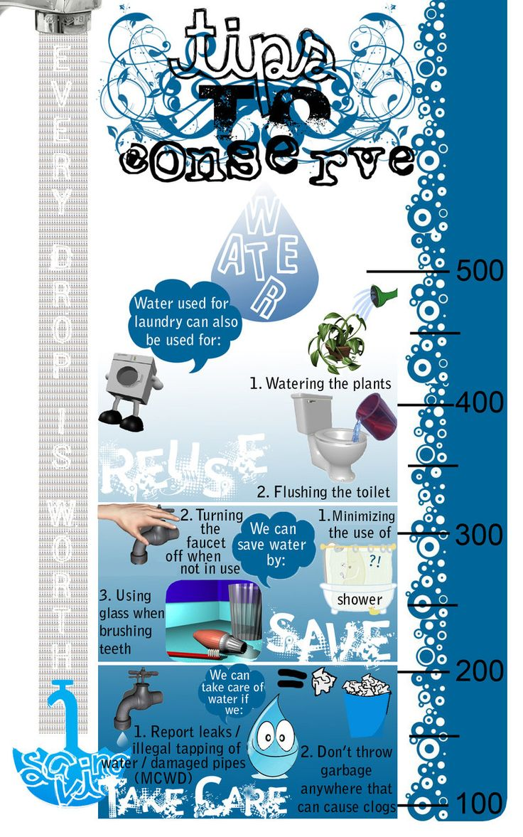 The 25+ best ideas about Water Conservation Posters on Pinterest ...
