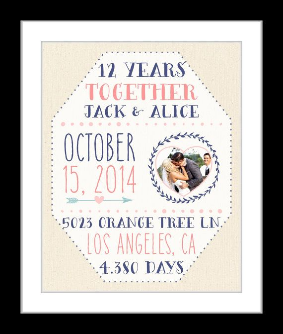 Ideas For 15th Wedding Anniversary Gifts For Husband : Wedding Anniversary Gift Ideas on Pinterest 1st Anniversary Gifts ...