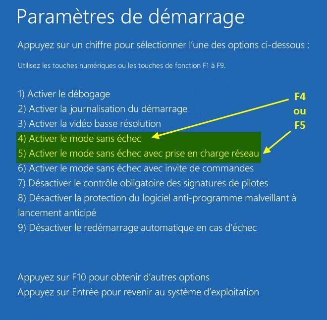 Démarrer en mode sans échec Windows 8-Renee PassNow