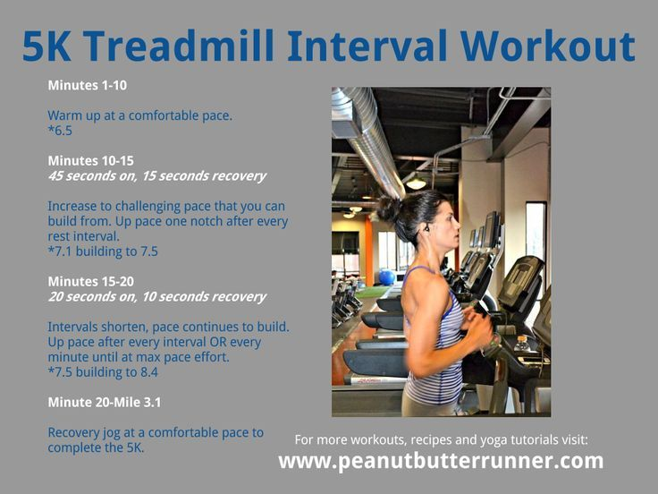 5K Treadmill Interval Workout