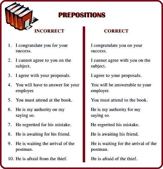the use of prepositions in english grammar pdf