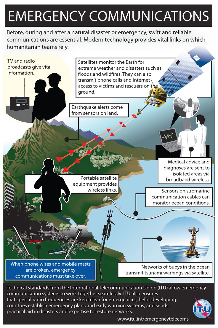 alternative communication system during disaster essay Overcoming communication barriers in emergency situations: some basic  during an emergency  an inexpensive alternative for communication.