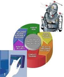 Resultado de imagen para auditoria de sistemas de informacion