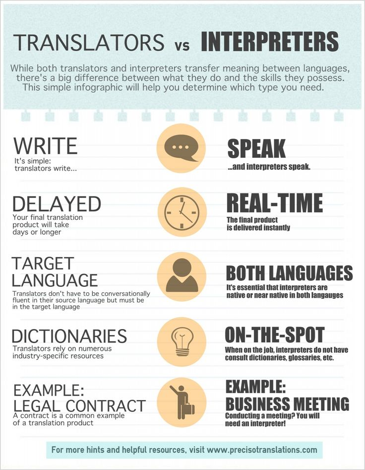 Translators vs. interpreters