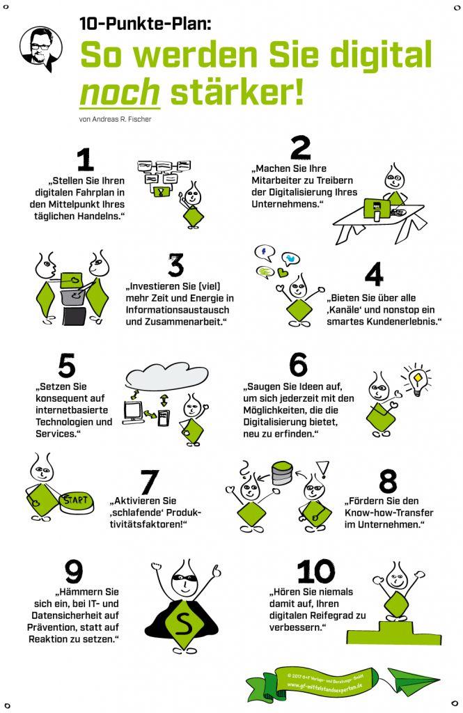 """10-Punkte-Plan für kleine und mittelständische Unternehmen: So werden Sie digital noch stärker"""""""