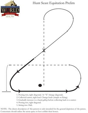 Try Your Hand At This Hunt Seat Equitation Pattern From The 2013