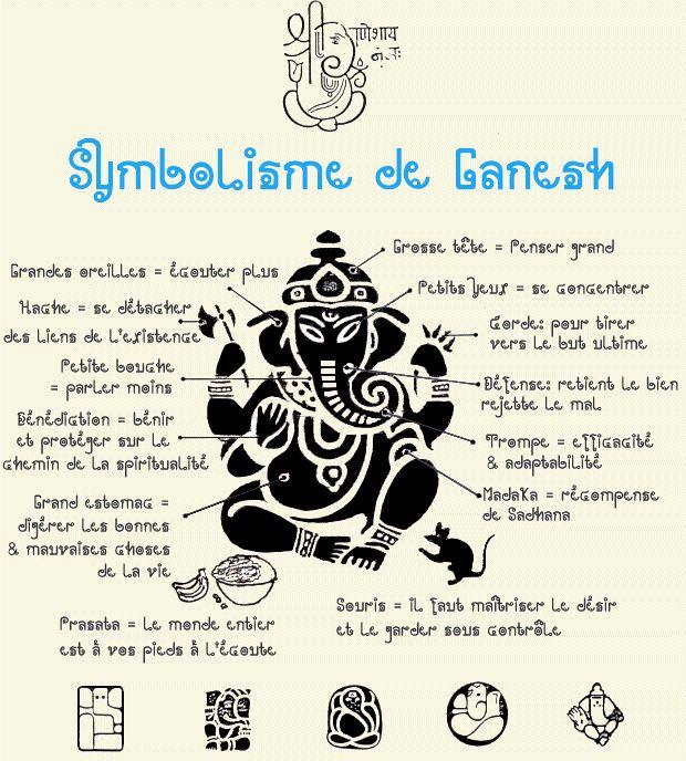 "GANESH, la ""star"" des dieux indiens - atasi.india.mania.com"