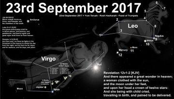 http://www.keepandshare.com/doc/6626964/revelation-ch12-heavenly-sign?da=y