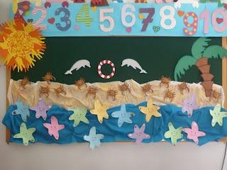 I ricordi delle vacanze - Maro's kindergarten: ΚΑΛΟΚΑΙΡΙΝΗ ΔΙΑΚΟΣΜΗΣΗ ΠΙΝΑΚΑ ΤΑΞΗΣ