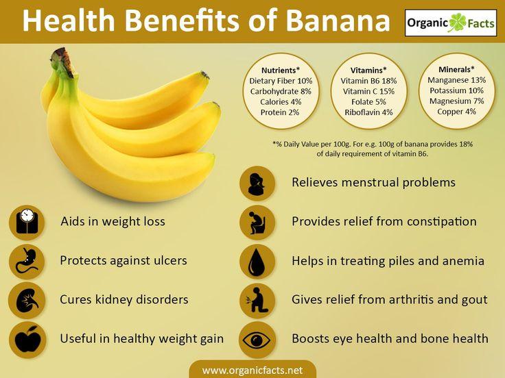 11 Surprising Benefits of Banana | Organic Facts