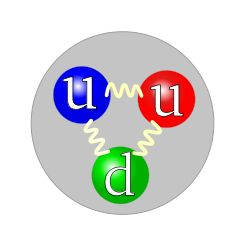 Dates of contribution: 1919 Credited with the discovery of the proton.