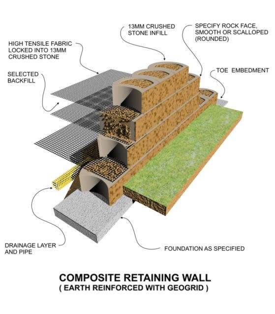 Free Retaining Wall Design Software if you design bridges you may also be designing retaining walls and we also released 3 months ago an extension for automatic reinforcement of retaining Learn More About Maxiwall Our Free Design Software Maxiwall Is A User Friendly