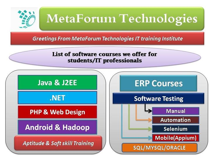 selenium is a popular open source tool that is being widely used as an automation of