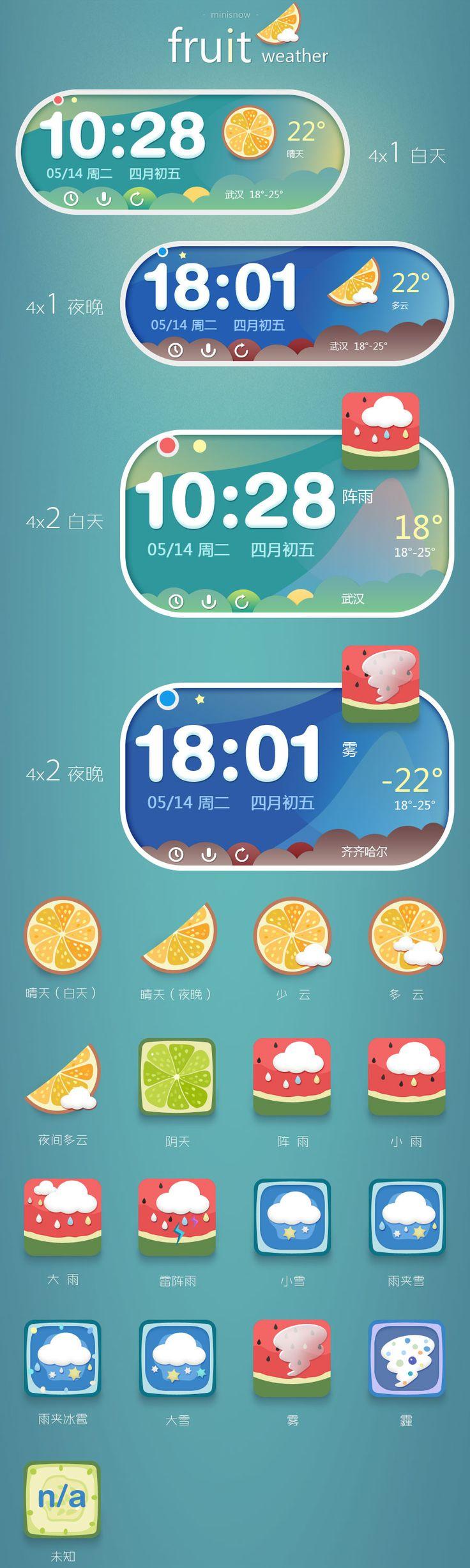 查看《Fruit weather 水果梦》原图,原图尺寸:900x3000