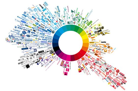Develop A Strong Brand Design For Your Product Or Company