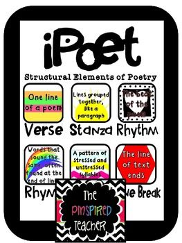 Want to create eye-catching anchor charts with your students but don't have the time or talent to make it as nice as you'd like? No worries, I've done it all for you! This Structural Elements of Poetry Anchor Chart Set has everything you need to create a discussion or unit on structural elements of poetry including verse, stanza, line break, rhythm, meter, and rhyme.