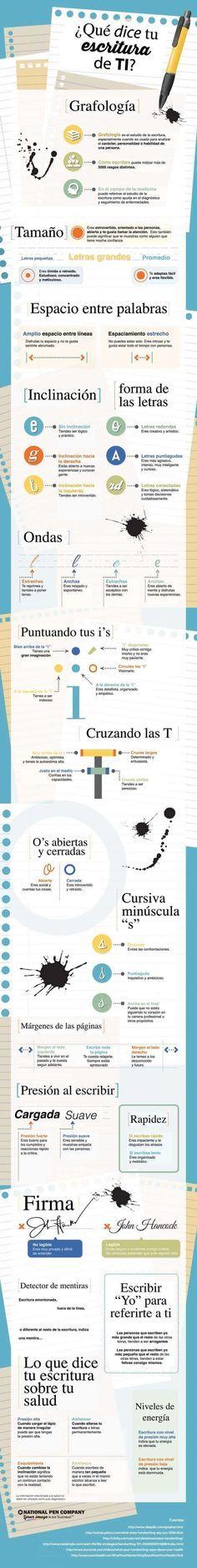 Sabes que dice tu letra sobre tu personalidad?  Blog: www.happinessypunto.com