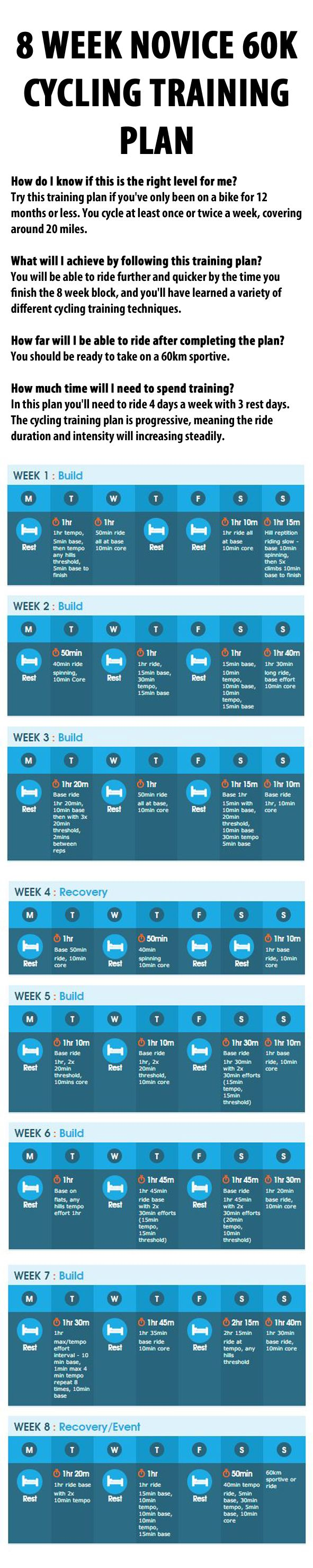 8 WEEK NOVICE 60K CYCLING TRAINING PLAN